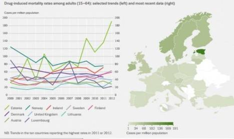 narkosurmade tihedus Euroopas